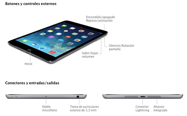 Apple - iPad mini con pantalla Retina - Especificaciones técnicas-1